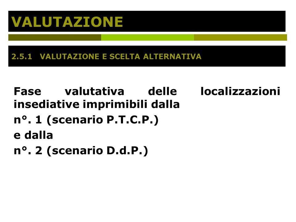 VALUTAZIONE Fase valutativa delle localizzazioni insediative imprimibili dalla n°. 1 (scenario P.T.C.P.) e dalla n°. 2 (scenario D.d.P.) 2.5.1 VALUTAZ