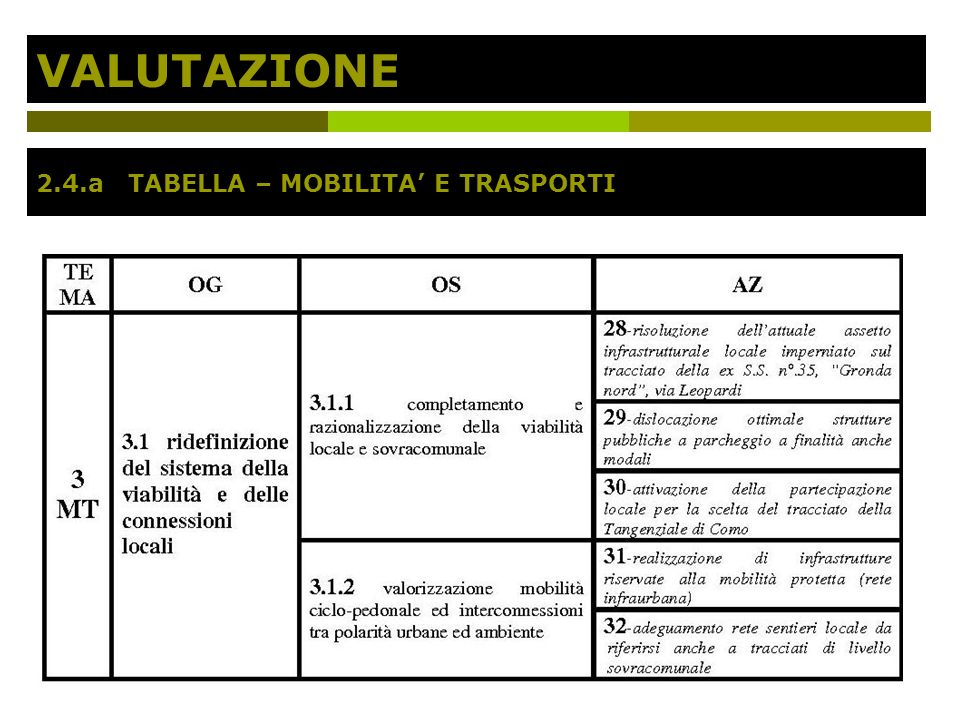 VALUTAZIONE 2.4.a TABELLA – MOBILITA E TRASPORTI