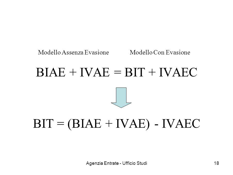 Agenzia Entrate - Ufficio Studi18 BIAE + IVAE = BIT + IVAEC BIT = (BIAE + IVAE) - IVAEC Modello Assenza EvasioneModello Con Evasione