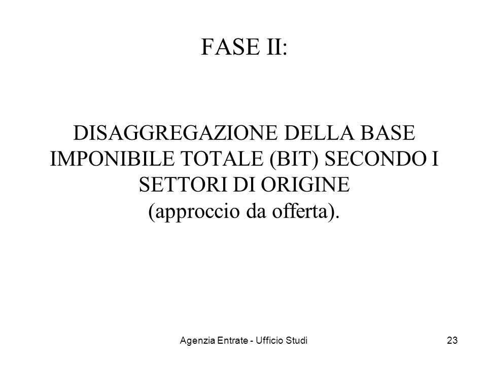 Agenzia Entrate - Ufficio Studi23 FASE II: DISAGGREGAZIONE DELLA BASE IMPONIBILE TOTALE (BIT) SECONDO I SETTORI DI ORIGINE (approccio da offerta).