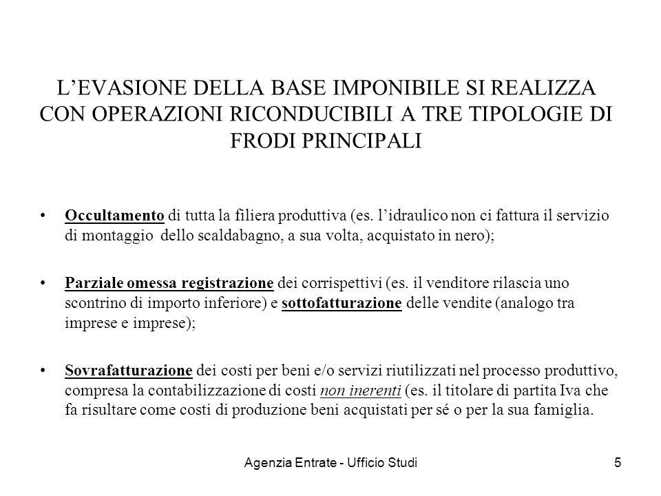 Agenzia Entrate - Ufficio Studi26 BASE TOTALE (versione DUS); composizione per settori dorigine.
