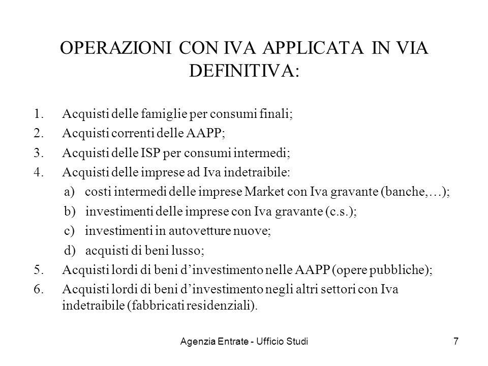 Agenzia Entrate - Ufficio Studi7 OPERAZIONI CON IVA APPLICATA IN VIA DEFINITIVA: 1.Acquisti delle famiglie per consumi finali; 2.Acquisti correnti del
