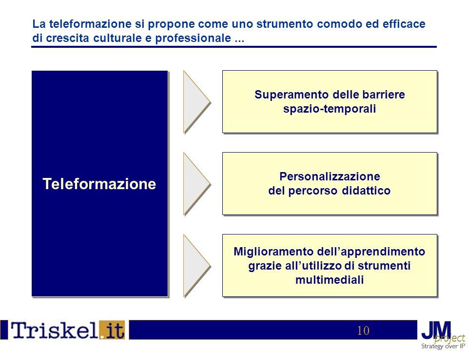 10 La teleformazione si propone come uno strumento comodo ed efficace di crescita culturale e professionale...