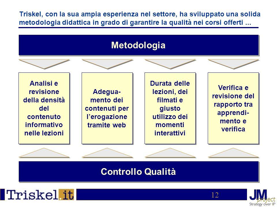 12 Triskel, con la sua ampia esperienza nel settore, ha sviluppato una solida metodologia didattica in grado di garantire la qualità nei corsi offerti...