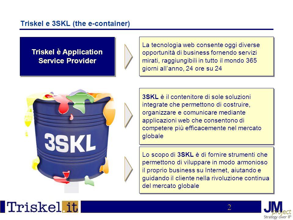 2 Triskel e 3SKL (the e-container) La tecnologia web consente oggi diverse opportunità di business fornendo servizi mirati, raggiungibili in tutto il mondo 365 giorni allanno, 24 ore su 24 Lo scopo di 3SKL è di fornire strumenti che permettono di viluppare in modo armonioso il proprio business su Internet, aiutando e guidando il cliente nella rivoluzione continua del mercato globale 3SKL è il contenitore di sole soluzioni integrate che permettono di costruire, organizzare e comunicare mediante applicazioni web che consentono di competere più efficacemente nel mercato globale Triskel è Application Service Provider