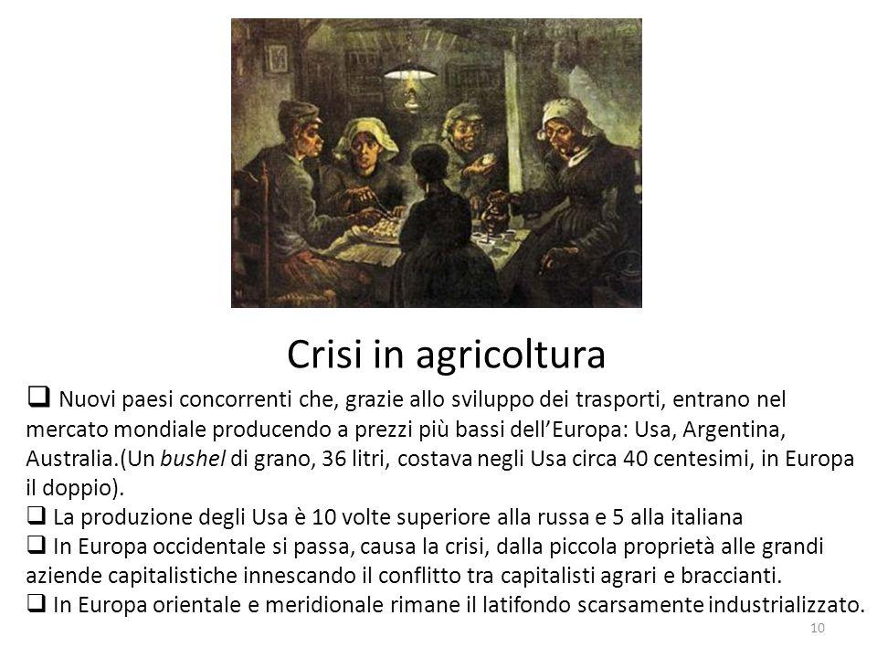 Crisi in agricoltura Nuovi paesi concorrenti che, grazie allo sviluppo dei trasporti, entrano nel mercato mondiale producendo a prezzi più bassi dellE