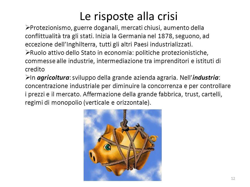 Le risposte alla crisi Protezionismo, guerre doganali, mercati chiusi, aumento della conflittualità tra gli stati. Inizia la Germania nel 1878, seguon