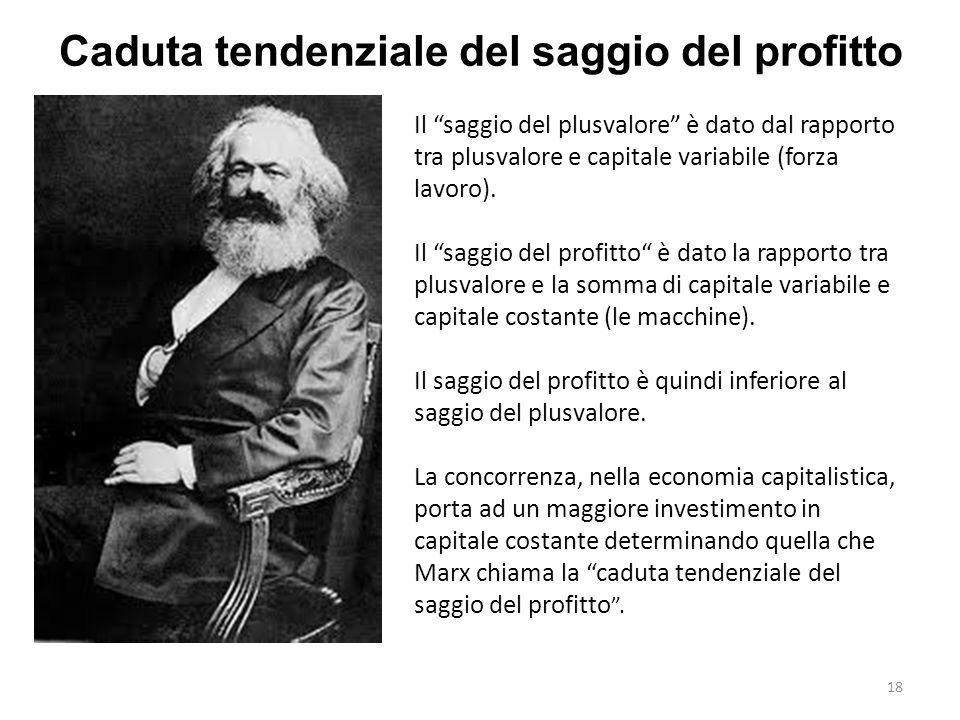 Il saggio del plusvalore è dato dal rapporto tra plusvalore e capitale variabile (forza lavoro). Il saggio del profitto è dato la rapporto tra plusval