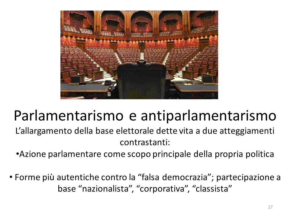 27 Parlamentarismo e antiparlamentarismo Lallargamento della base elettorale dette vita a due atteggiamenti contrastanti: Azione parlamentare come sco