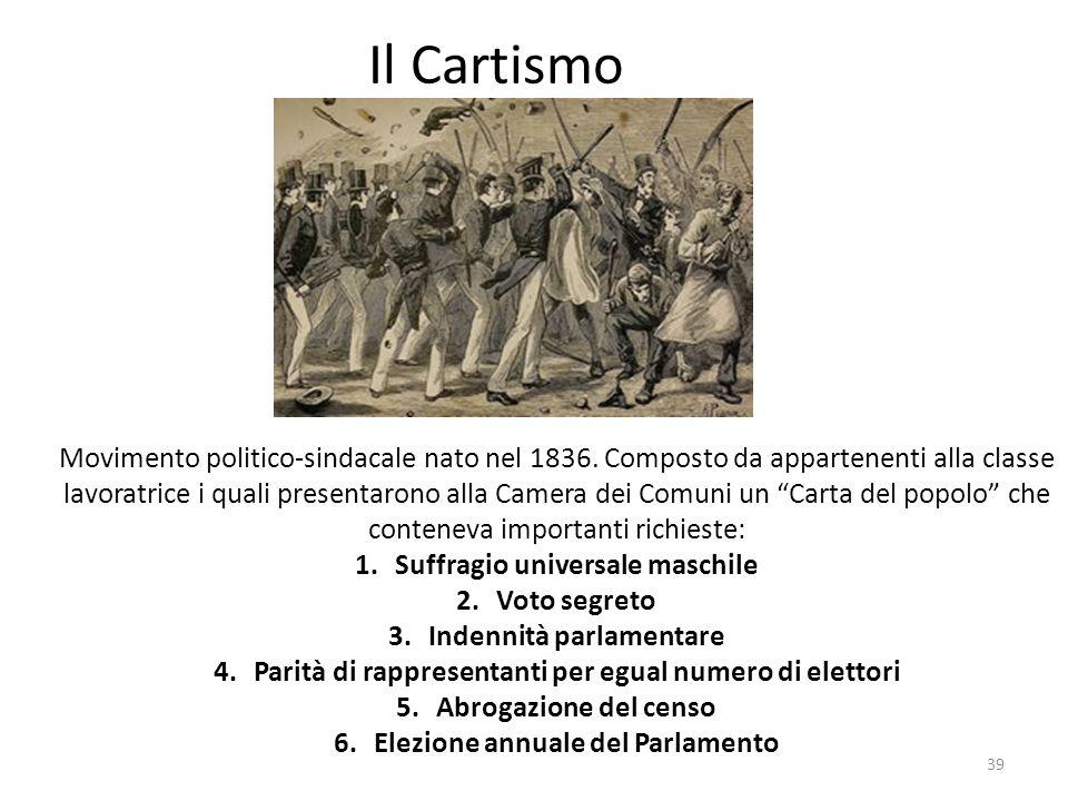 39 Il Cartismo Movimento politico-sindacale nato nel 1836. Composto da appartenenti alla classe lavoratrice i quali presentarono alla Camera dei Comun