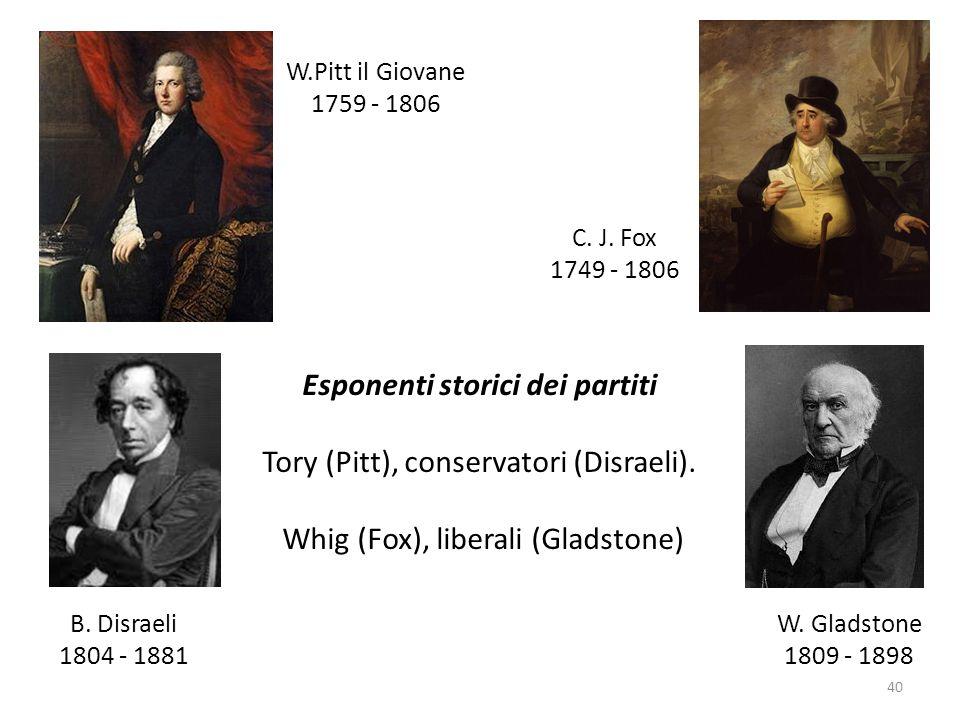 40 W.Pitt il Giovane 1759 - 1806 C. J. Fox 1749 - 1806 Esponenti storici dei partiti Tory (Pitt), conservatori (Disraeli). Whig (Fox), liberali (Glads