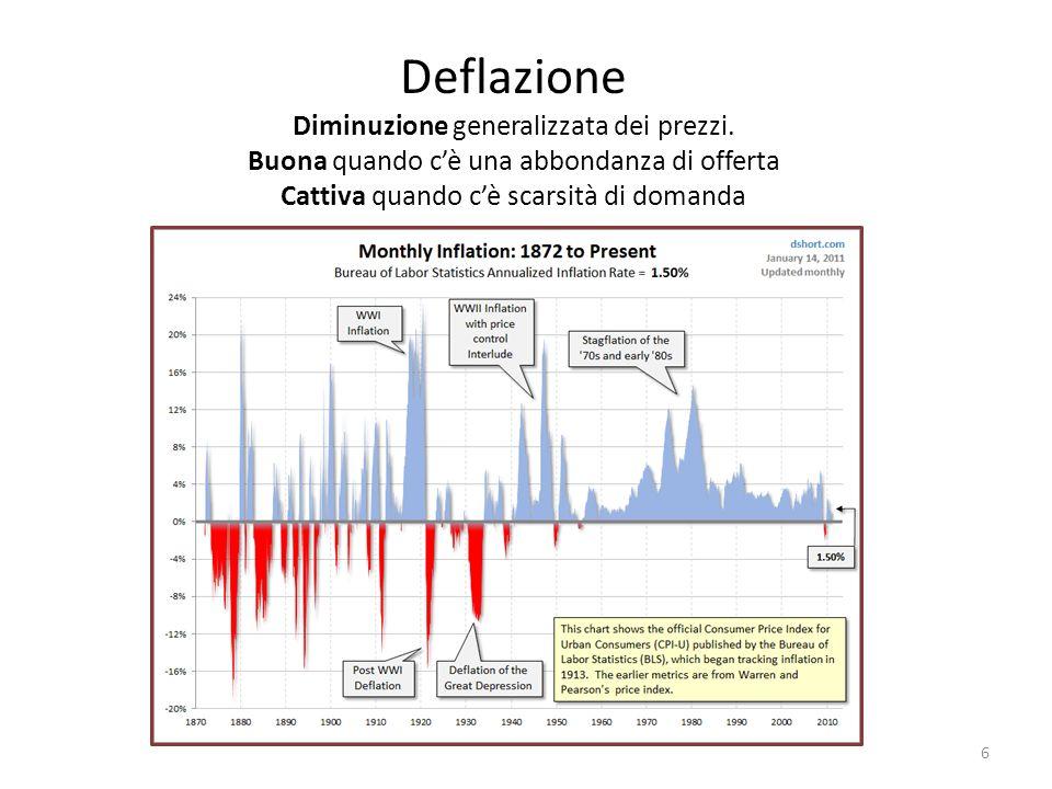 Deflazione Diminuzione generalizzata dei prezzi. Buona quando cè una abbondanza di offerta Cattiva quando cè scarsità di domanda 6
