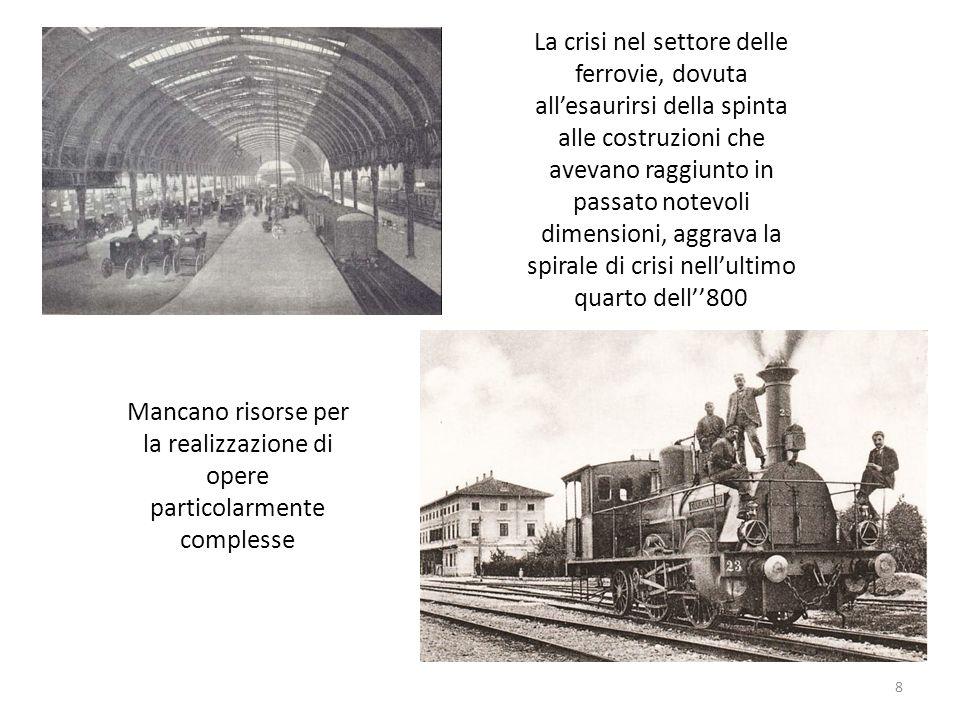 La crisi nel settore delle ferrovie, dovuta allesaurirsi della spinta alle costruzioni che avevano raggiunto in passato notevoli dimensioni, aggrava l
