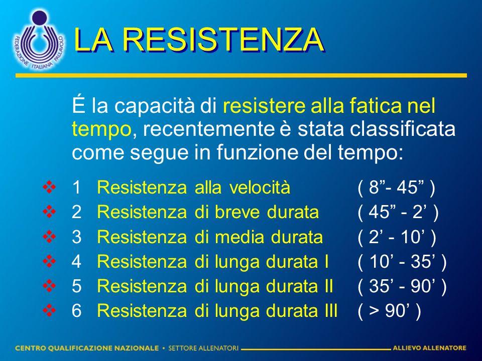 LA RESISTENZA É la capacità di resistere alla fatica nel tempo, recentemente è stata classificata come segue in funzione del tempo: 1Resistenza alla v