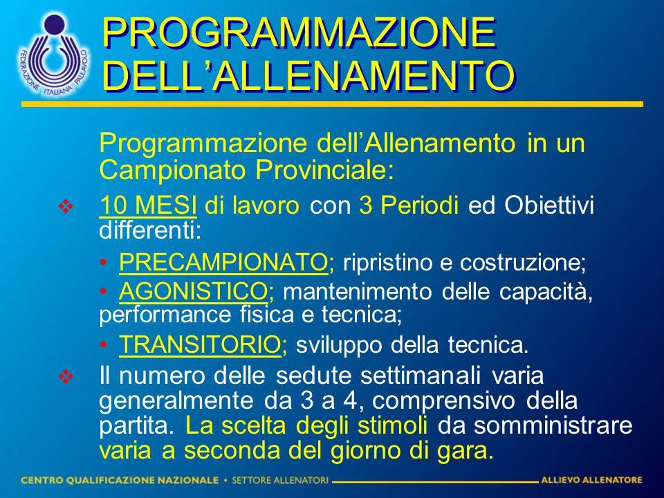 PROGRAMMAZIONE DELLALLENAMENTO Programmazione dellAllenamento in un Campionato Provinciale: 10 MESI di lavoro con 3 Periodi ed Obiettivi differenti: P