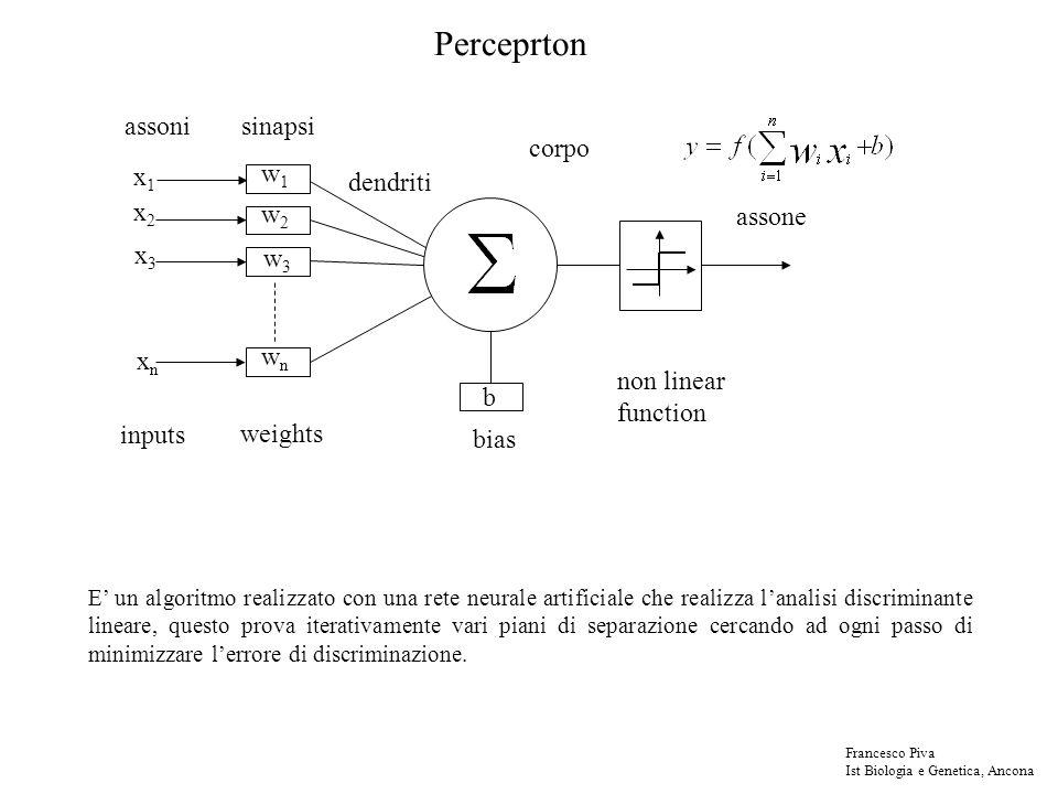 Perceprton w1w1 w2w2 w3w3 wnwn x1x1 x2x2 x3x3 xnxn b bias weights inputs non linear function assoni sinapsi dendriti assone corpo E un algoritmo realizzato con una rete neurale artificiale che realizza lanalisi discriminante lineare, questo prova iterativamente vari piani di separazione cercando ad ogni passo di minimizzare lerrore di discriminazione.