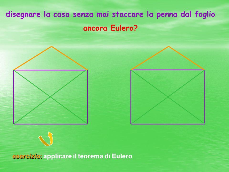 disegnare la casa senza mai staccare la penna dal foglio ancora Eulero.