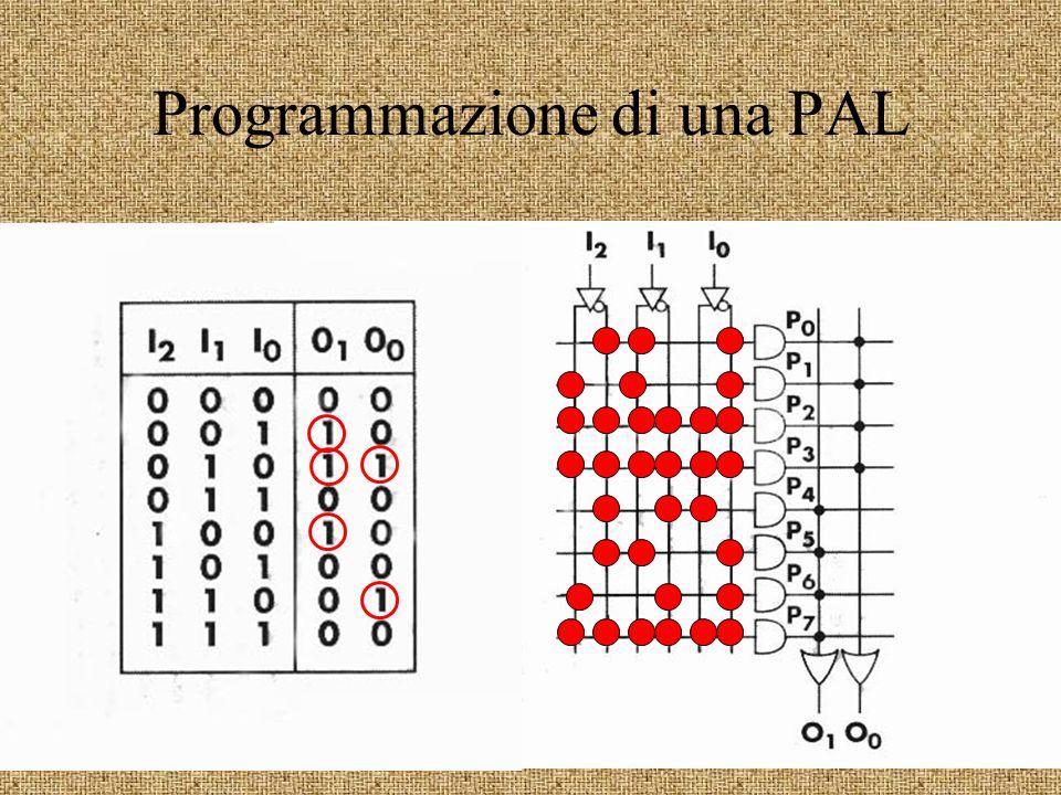 Programmazione di una PAL