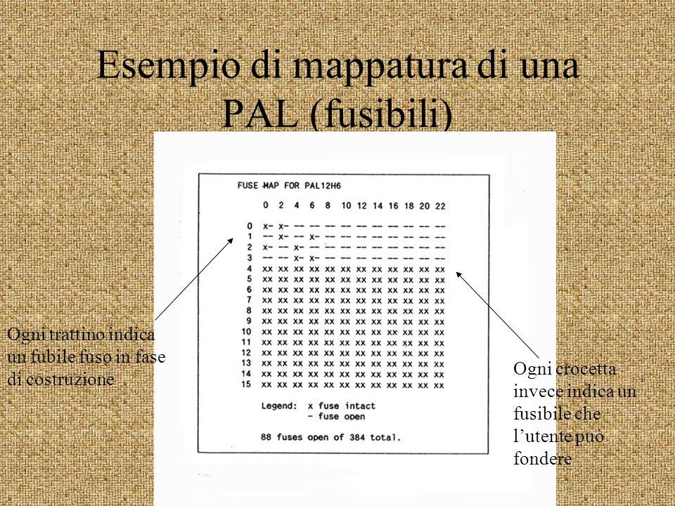 Esempio di mappatura di una PAL (fusibili) Ogni trattino indica un fubile fuso in fase di costruzione Ogni crocetta invece indica un fusibile che lutente può fondere