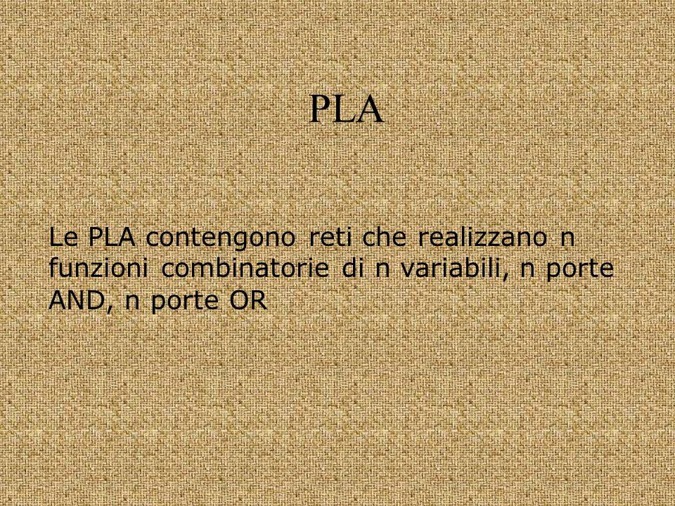 PLA Le PLA contengono reti che realizzano n funzioni combinatorie di n variabili, n porte AND, n porte OR