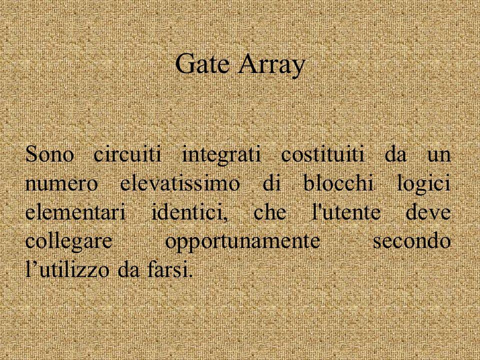 Gate Array Sono circuiti integrati costituiti da un numero elevatissimo di blocchi logici elementari identici, che l utente deve collegare opportunamente secondo lutilizzo da farsi.