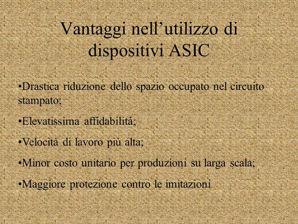 Classificazione dei dispositivi ASIC