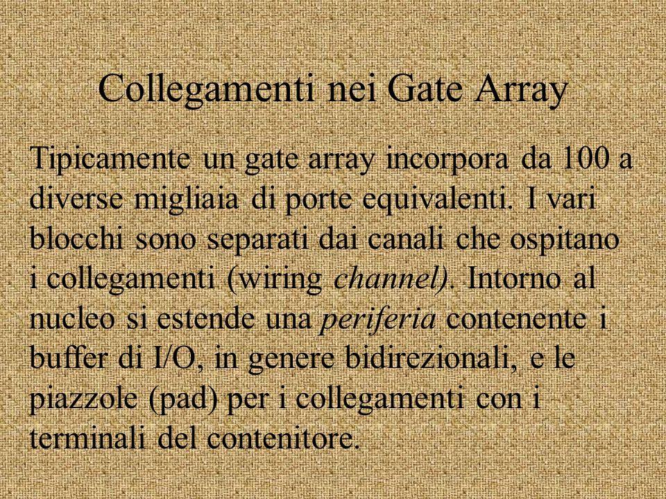 Collegamenti nei Gate Array Tipicamente un gate array incorpora da 100 a diverse migliaia di porte equivalenti.