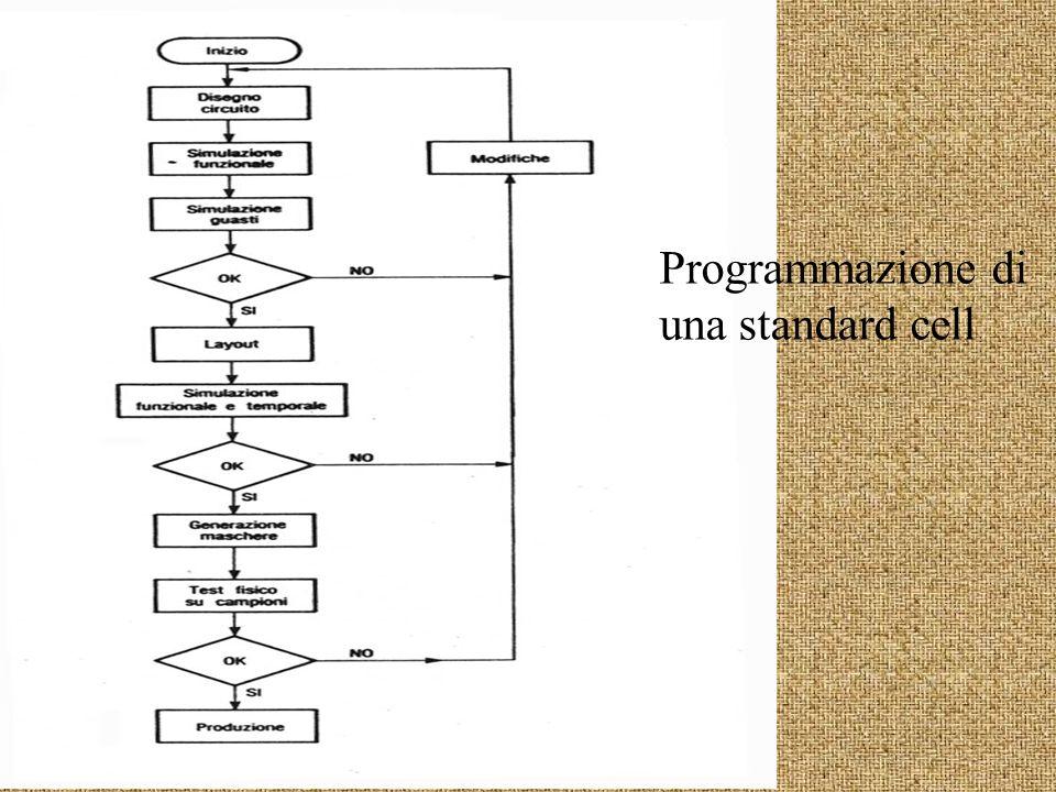 Programmazione di una standard cell