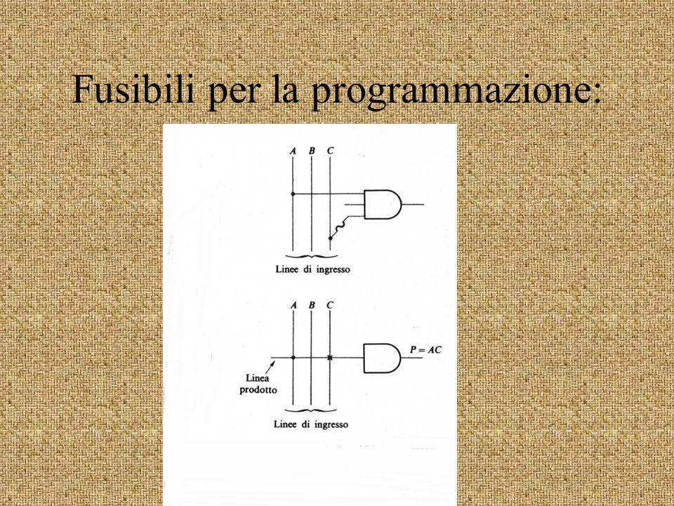 Fusibili per la programmazione: