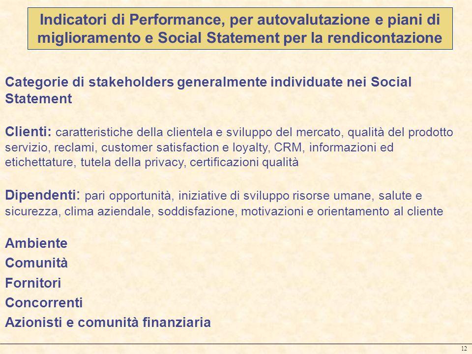 12 Indicatori di Performance, per autovalutazione e piani di miglioramento e Social Statement per la rendicontazione Categorie di stakeholders general