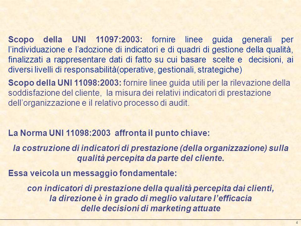 4 Scopo della UNI 11097:2003: fornire linee guida generali per lindividuazione e ladozione di indicatori e di quadri di gestione della qualità, finali