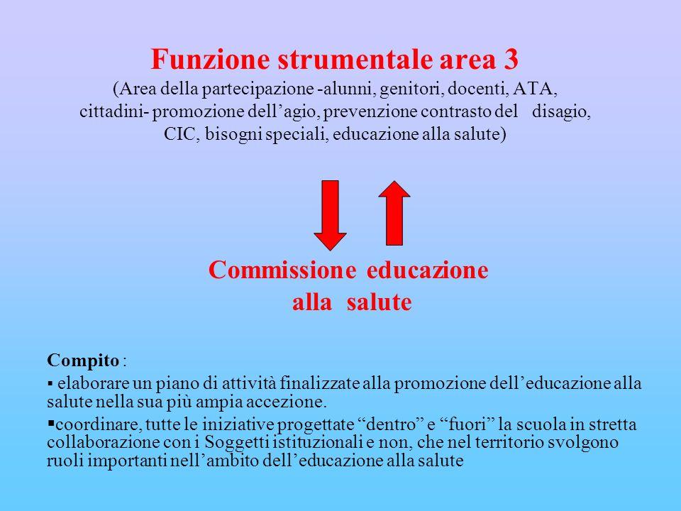 Funzione strumentale area 3 (Area della partecipazione -alunni, genitori, docenti, ATA, cittadini- promozione dellagio, prevenzione contrasto del disa