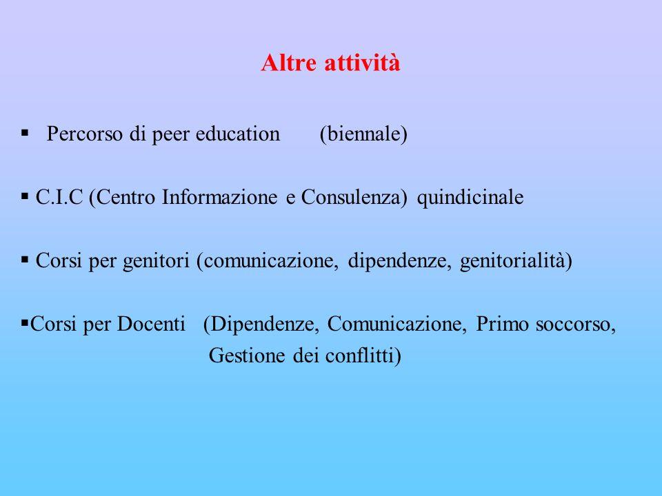 Altre attività Percorso di peer education (biennale) C.I.C (Centro Informazione e Consulenza) quindicinale Corsi per genitori (comunicazione, dipenden