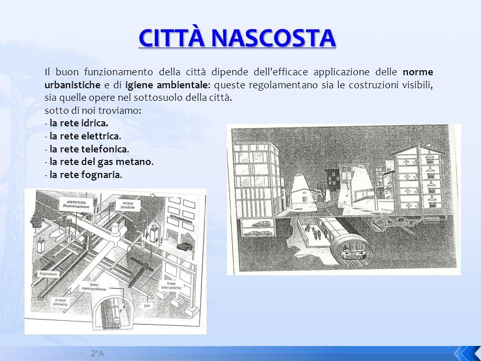 2°A CITTÀ NASCOSTA Il buon funzionamento della città dipende dell'efficace applicazione delle norme urbanistiche e di igiene ambientale: queste regola