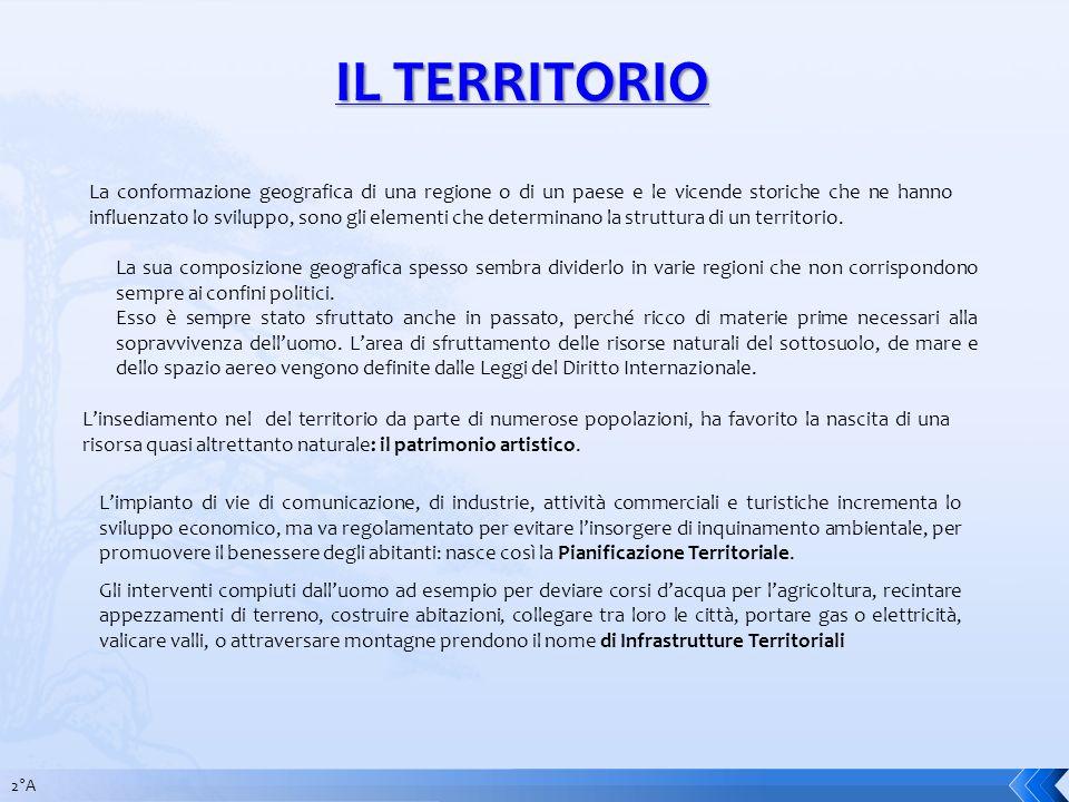 IL TERRITORIO La conformazione geografica di una regione o di un paese e le vicende storiche che ne hanno influenzato lo sviluppo, sono gli elementi c