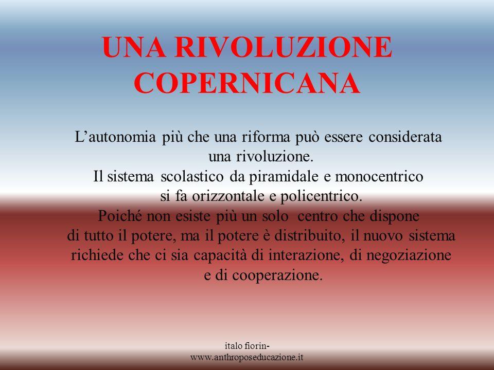 italo fiorin- www.anthroposeducazione.it UNA RIVOLUZIONE COPERNICANA Lautonomia più che una riforma può essere considerata una rivoluzione.