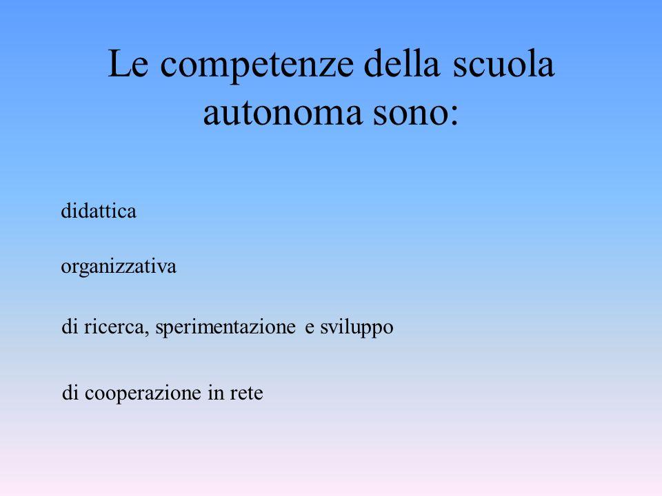 Le competenze della scuola autonoma sono: didattica organizzativa di ricerca, sperimentazione e sviluppo di cooperazione in rete