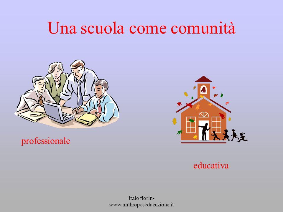 italo fiorin- www.anthroposeducazione.it Una scuola come comunità professionale educativa