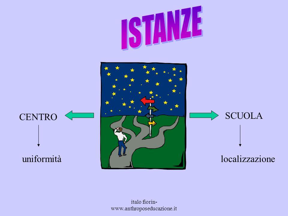 italo fiorin- www.anthroposeducazione.it CENTRO SCUOLA uniformitàlocalizzazione