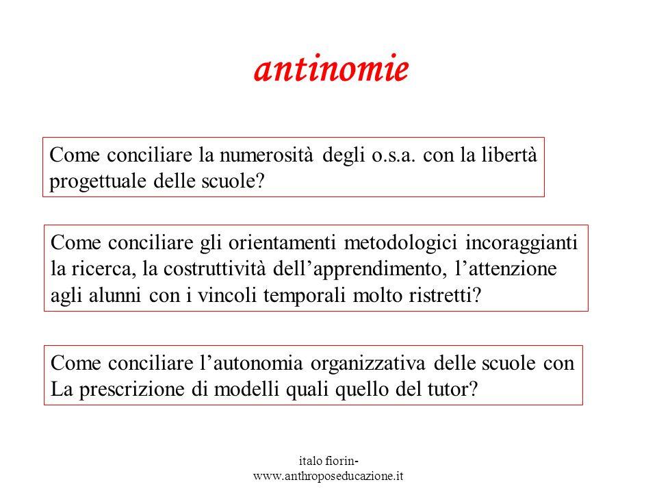 italo fiorin- www.anthroposeducazione.it antinomie Come conciliare la numerosità degli o.s.a.
