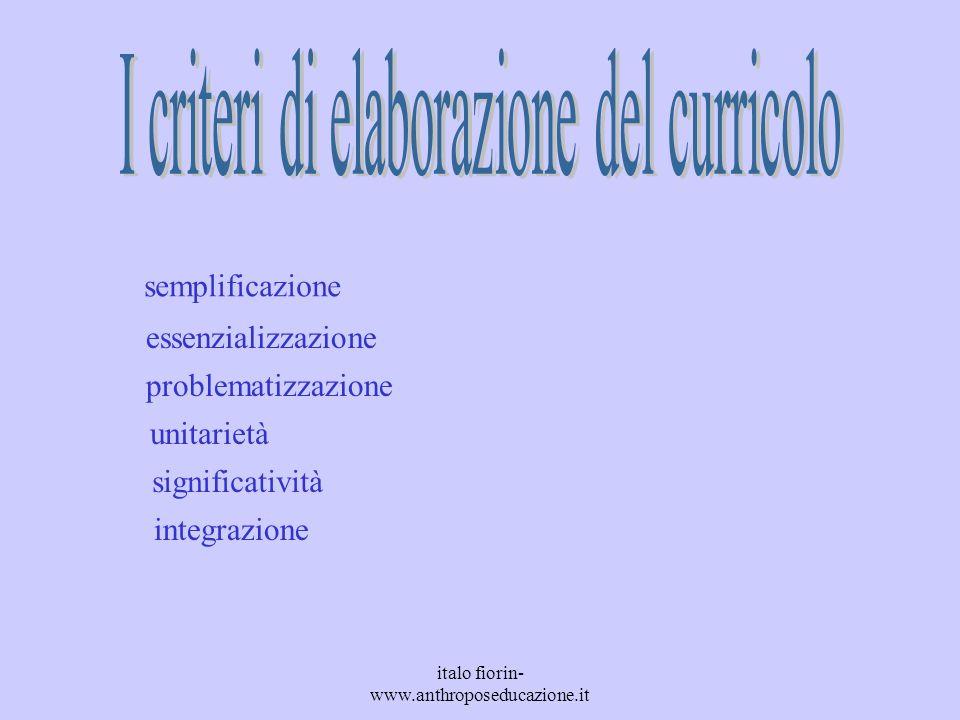 italo fiorin- www.anthroposeducazione.it semplificazione essenzializzazione problematizzazione unitarietà significatività integrazione