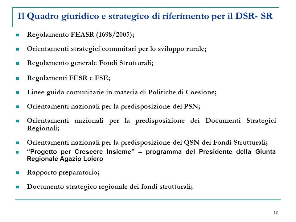 10 Regolamento FEASR (1698/2005); Orientamenti strategici comunitari per lo sviluppo rurale; Regolamento generale Fondi Strutturali; Regolamenti FESR e FSE; Linee guida comunitarie in materia di Politiche di Coesione; Orientamenti nazionali per la predisposizione del PSN; Orientamenti nazionali per la predisposizione dei Documenti Strategici Regionali; Orientamenti nazionali per la predisposizione del QSN dei Fondi Strutturali; Progetto per Crescere Insieme – programma del Presidente della Giunta Regionale Agazio Loiero Rapporto preparatorio; Documento strategico regionale dei fondi strutturali; Il Quadro giuridico e strategico di riferimento per il DSR- SR