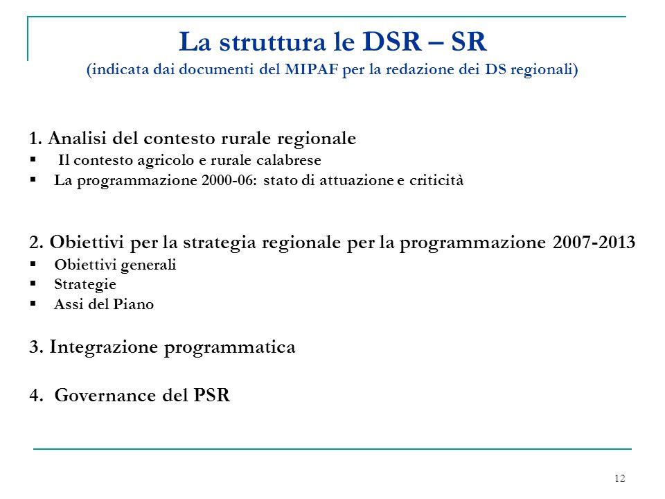 12 La struttura le DSR – SR (indicata dai documenti del MIPAF per la redazione dei DS regionali) 1.