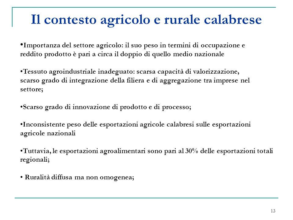13 Il contesto agricolo e rurale calabrese Importanza del settore agricolo: il suo peso in termini di occupazione e reddito prodotto è pari a circa il doppio di quello medio nazionale Tessuto agroindustriale inadeguato: scarsa capacità di valorizzazione, scarso grado di integrazione della filiera e di aggregazione tra imprese nel settore; Scarso grado di innovazione di prodotto e di processo; Inconsistente peso delle esportazioni agricole calabresi sulle esportazioni agricole nazionali Tuttavia, le esportazioni agroalimentari sono pari al 30% delle esportazioni totali regionali; Ruralità diffusa ma non omogenea;
