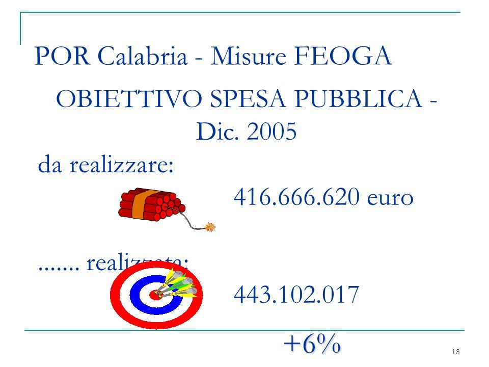 18 POR Calabria - Misure FEOGA OBIETTIVO SPESA PUBBLICA - Dic.