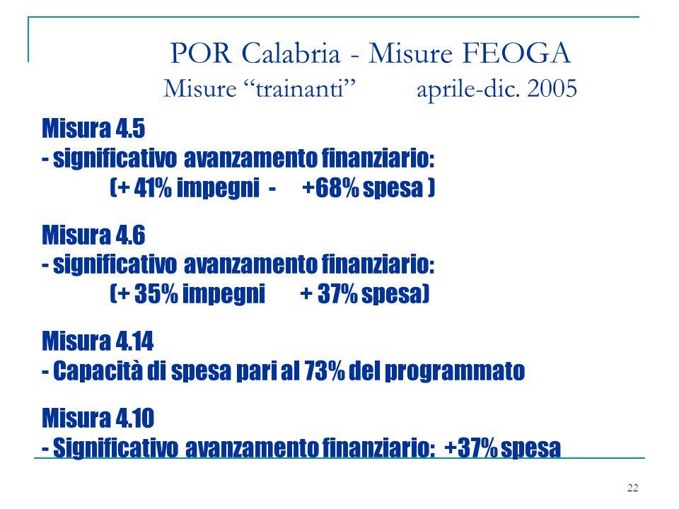 22 POR Calabria - Misure FEOGA Misure trainanti aprile-dic.