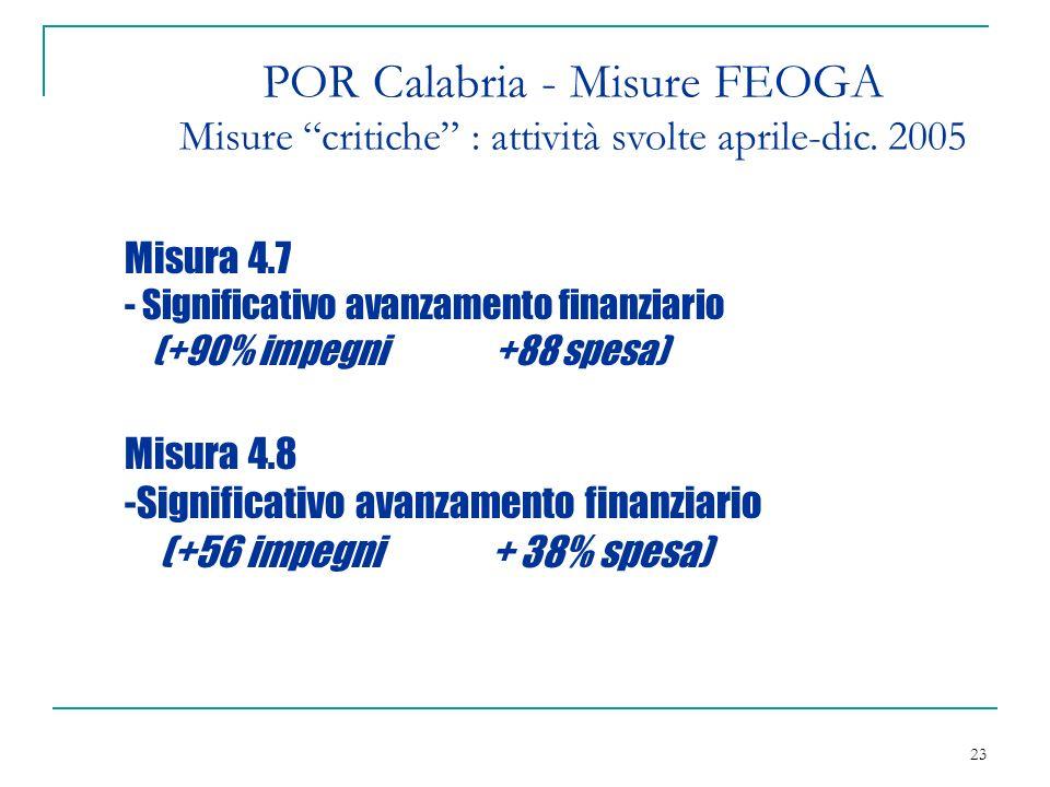 23 POR Calabria - Misure FEOGA Misure critiche : attività svolte aprile-dic.
