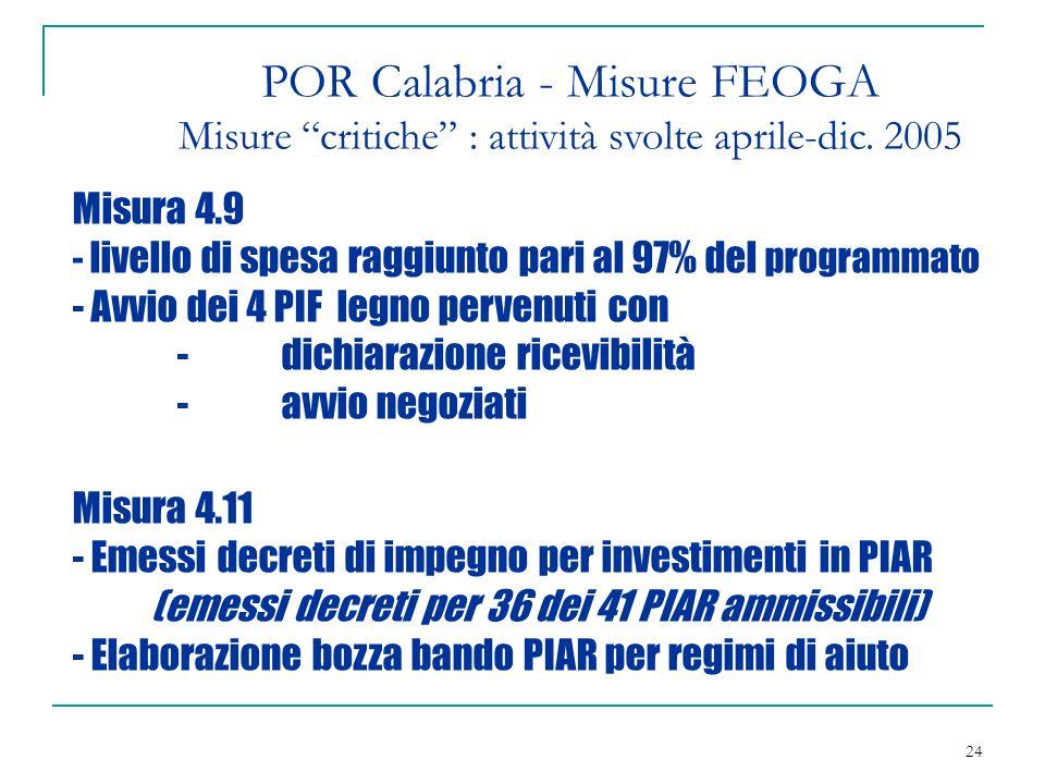 24 POR Calabria - Misure FEOGA Misure critiche : attività svolte aprile-dic.