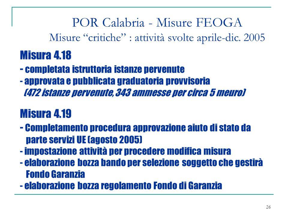 26 POR Calabria - Misure FEOGA Misure critiche : attività svolte aprile-dic.