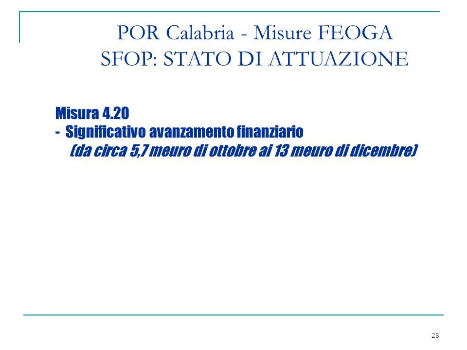 28 POR Calabria - Misure FEOGA SFOP: STATO DI ATTUAZIONE Misura 4.20 - Significativo avanzamento finanziario (da circa 5,7 meuro di ottobre ai 13 meuro di dicembre)